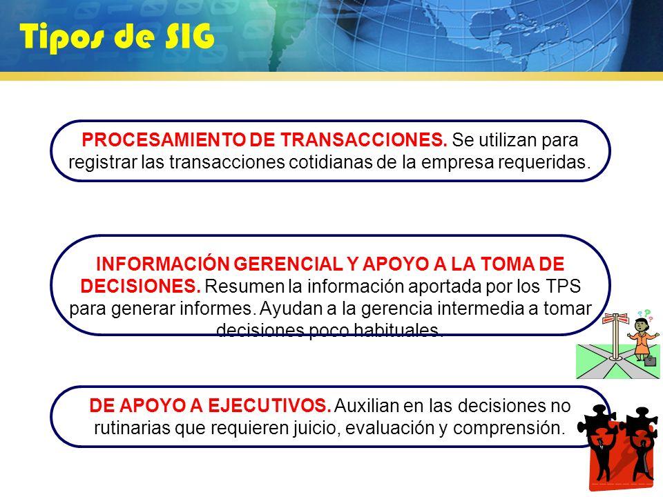 Tipos de SIG PROCESAMIENTO DE TRANSACCIONES. Se utilizan para registrar las transacciones cotidianas de la empresa requeridas.