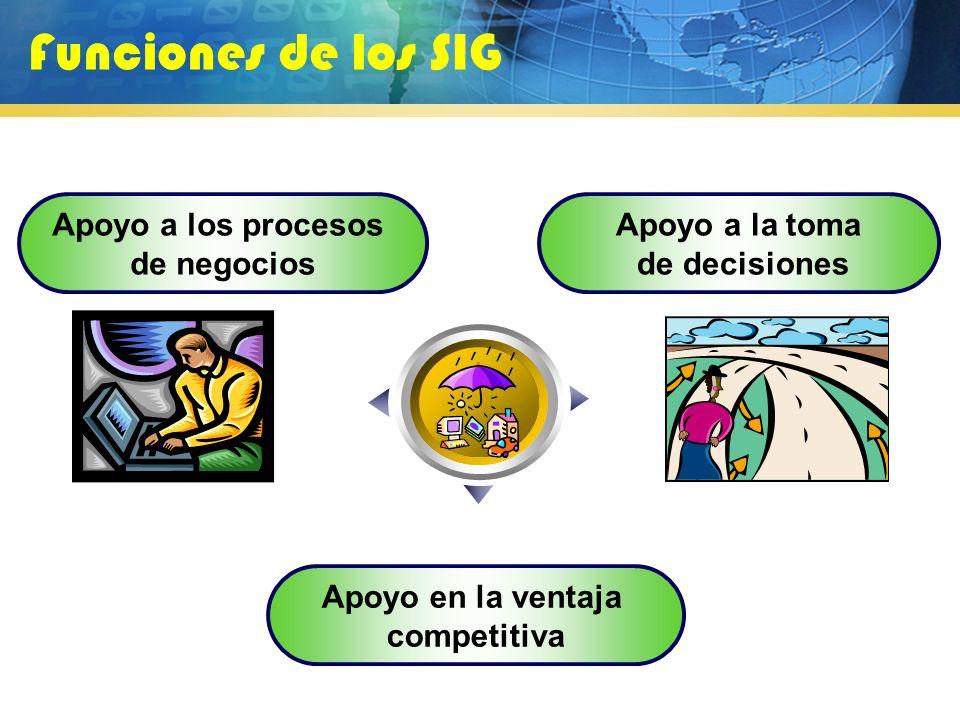 Funciones de los SIG Apoyo a los procesos de negocios Apoyo a la toma