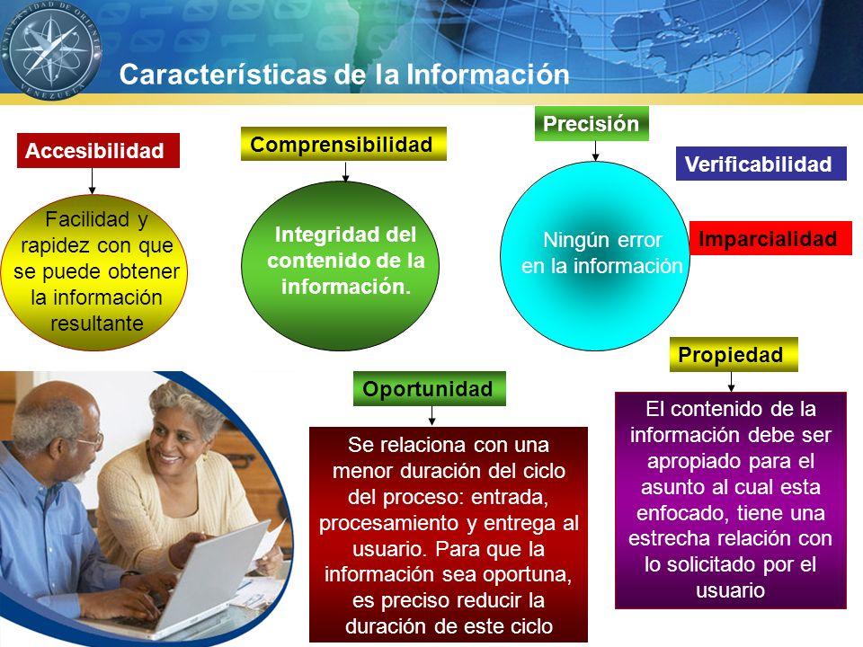Integridad del contenido de la información.