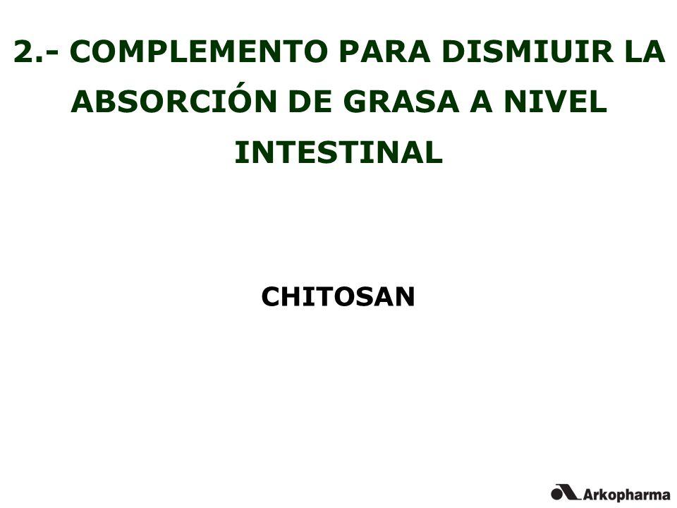 2.- COMPLEMENTO PARA DISMIUIR LA ABSORCIÓN DE GRASA A NIVEL INTESTINAL