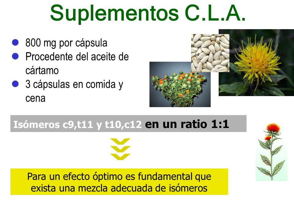 Suplementos C.L.A. >>> 800 mg por cápsula