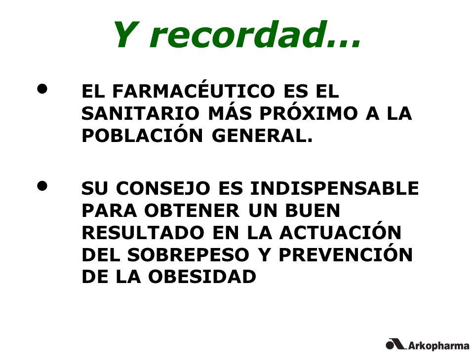 Y recordad… EL FARMACÉUTICO ES EL SANITARIO MÁS PRÓXIMO A LA POBLACIÓN GENERAL.