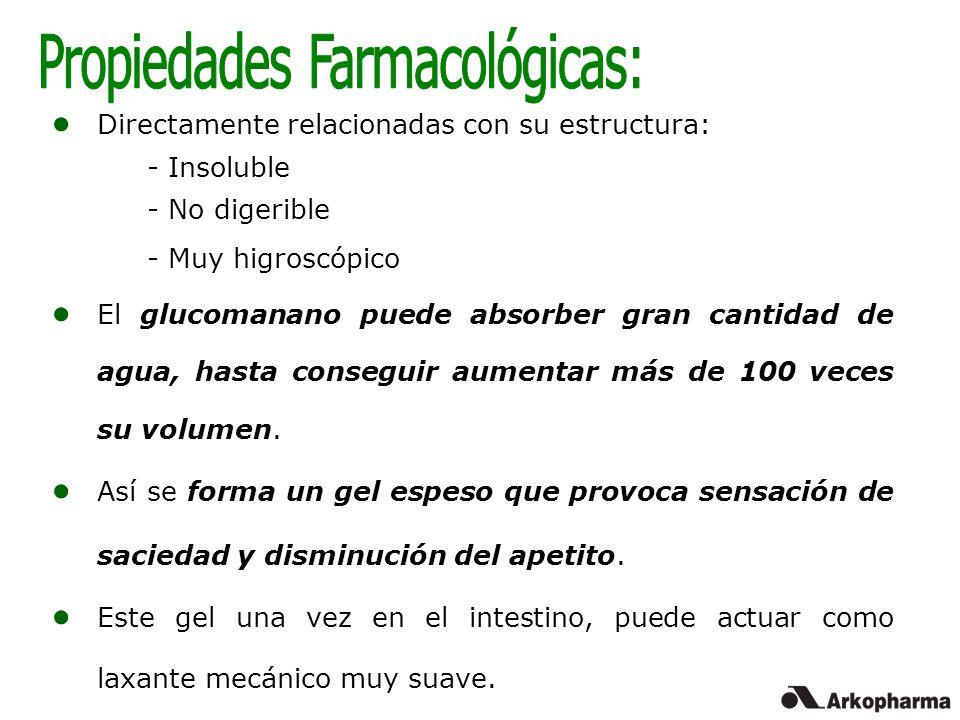 Propiedades Farmacológicas: