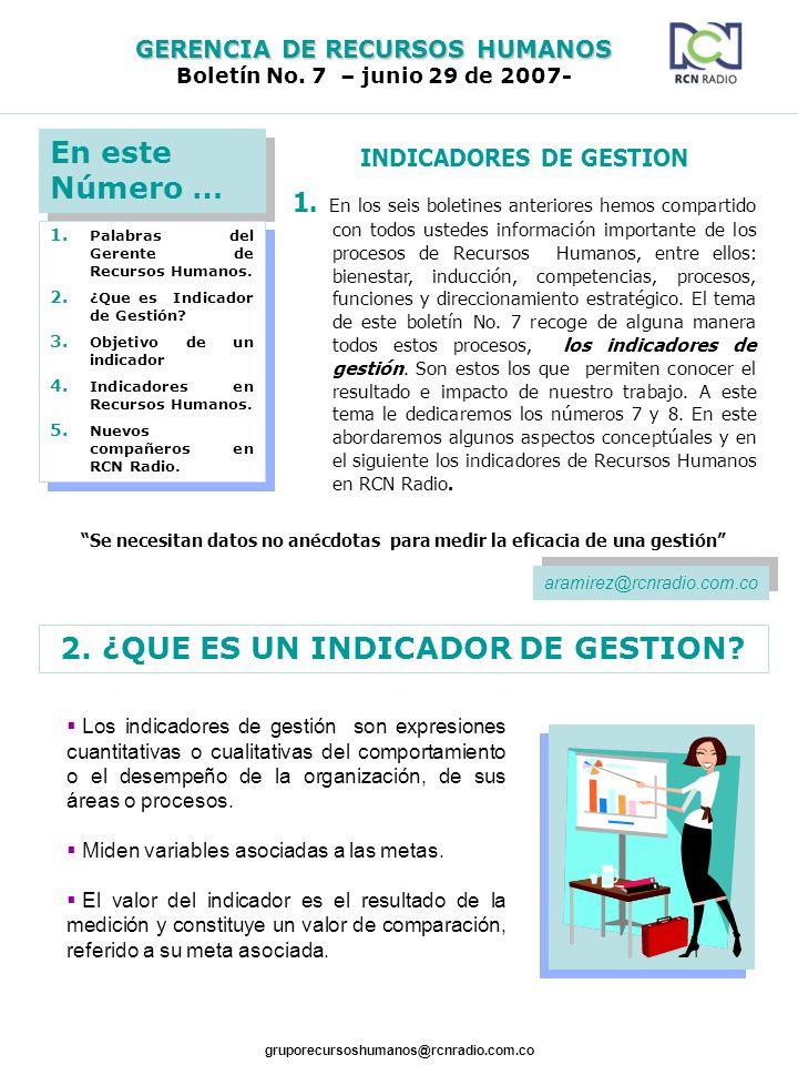 INDICADORES DE GESTION 2. ¿QUE ES UN INDICADOR DE GESTION