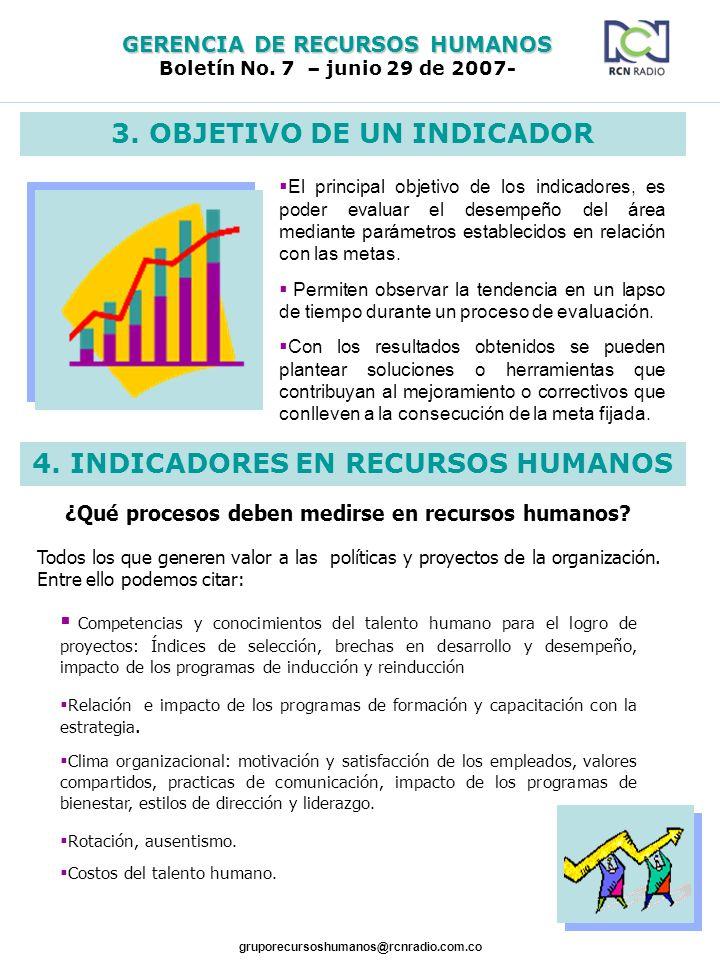 3. OBJETIVO DE UN INDICADOR 4. INDICADORES EN RECURSOS HUMANOS
