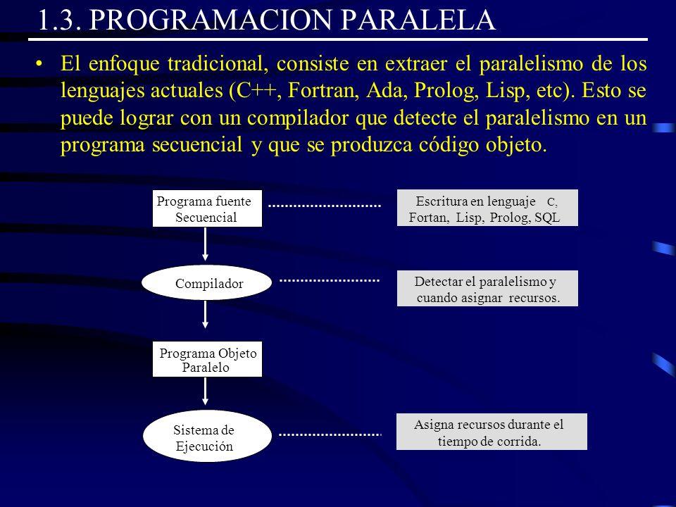 1.3. PROGRAMACION PARALELA