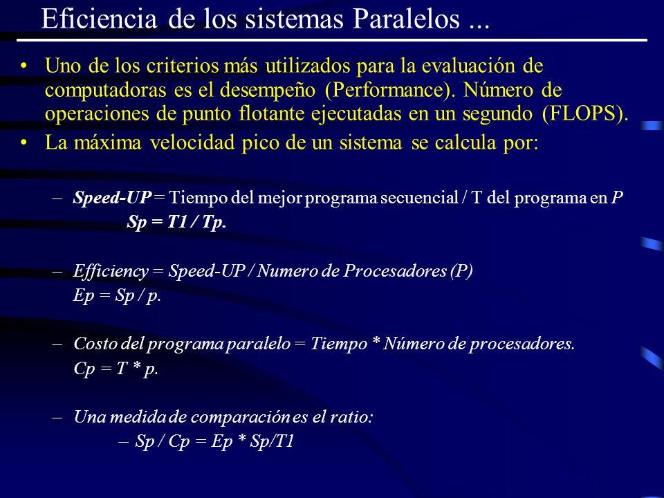 Eficiencia de los sistemas Paralelos ...