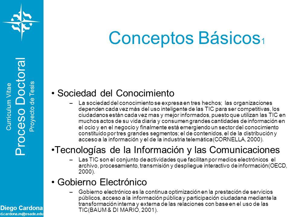 Conceptos Básicos1 Proceso Doctoral Sociedad del Conocimiento