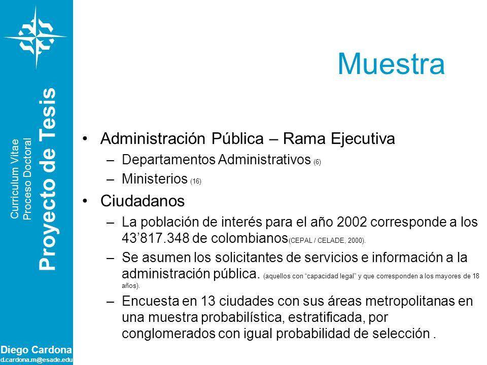 Muestra Proyecto de Tesis Administración Pública – Rama Ejecutiva