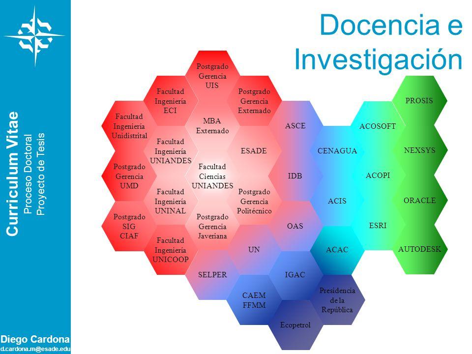 Docencia e Investigación