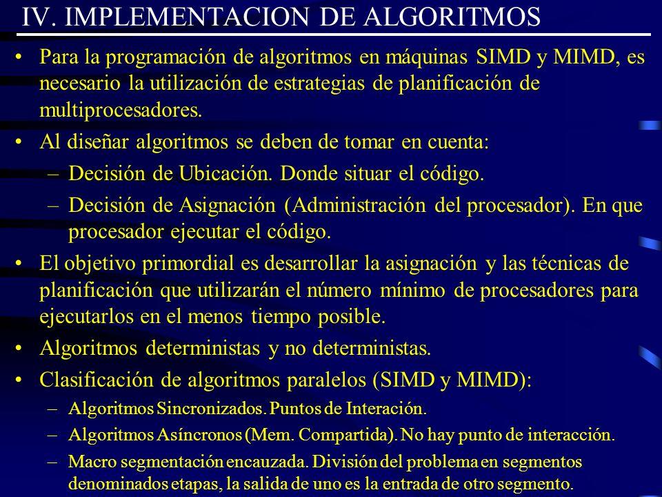 IV. IMPLEMENTACION DE ALGORITMOS