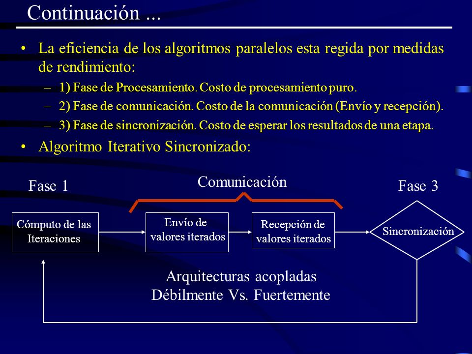 Continuación ... La eficiencia de los algoritmos paralelos esta regida por medidas de rendimiento: