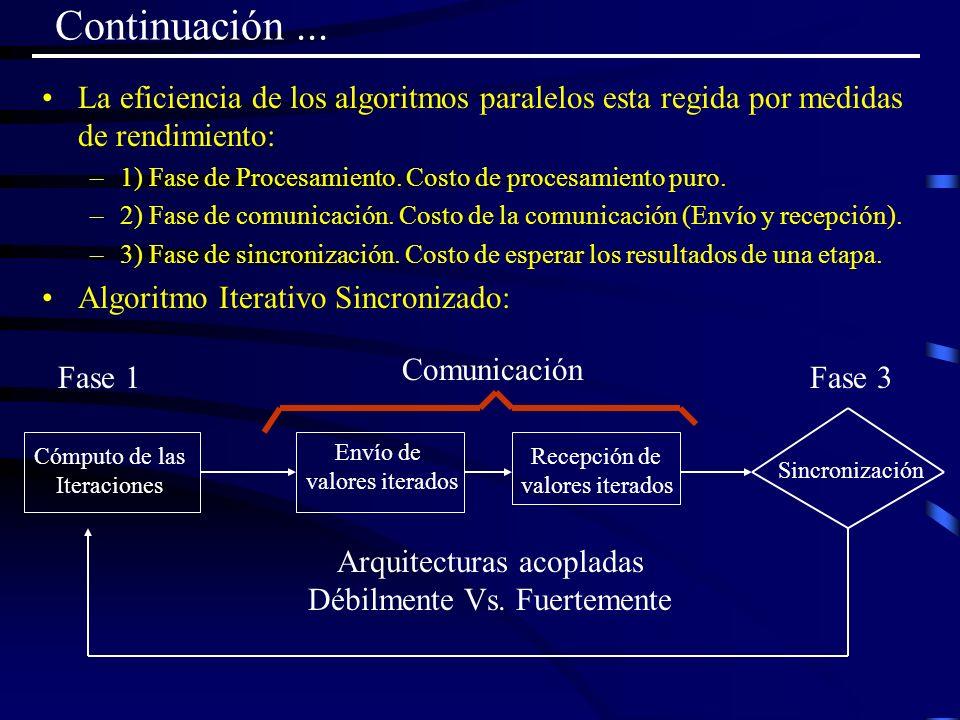 Continuación ...La eficiencia de los algoritmos paralelos esta regida por medidas de rendimiento: