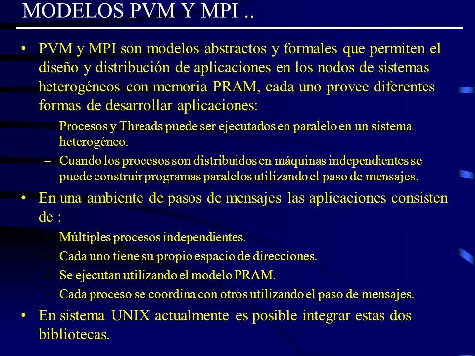 MODELOS PVM Y MPI ..