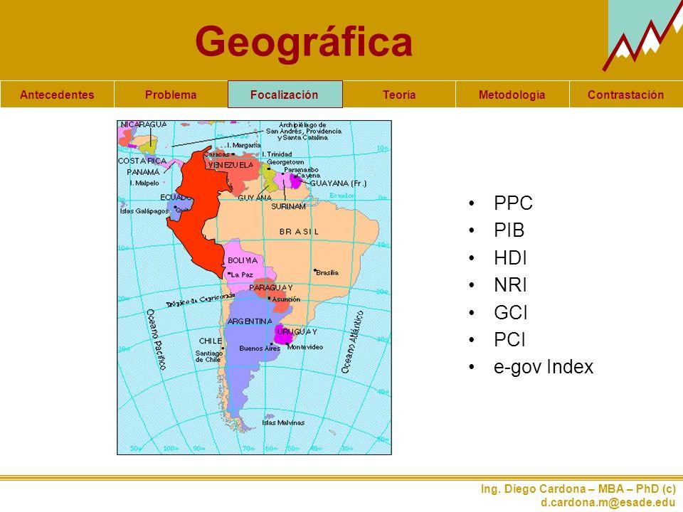 Geográfica PPC PIB HDI NRI GCI PCI e-gov Index Focalización