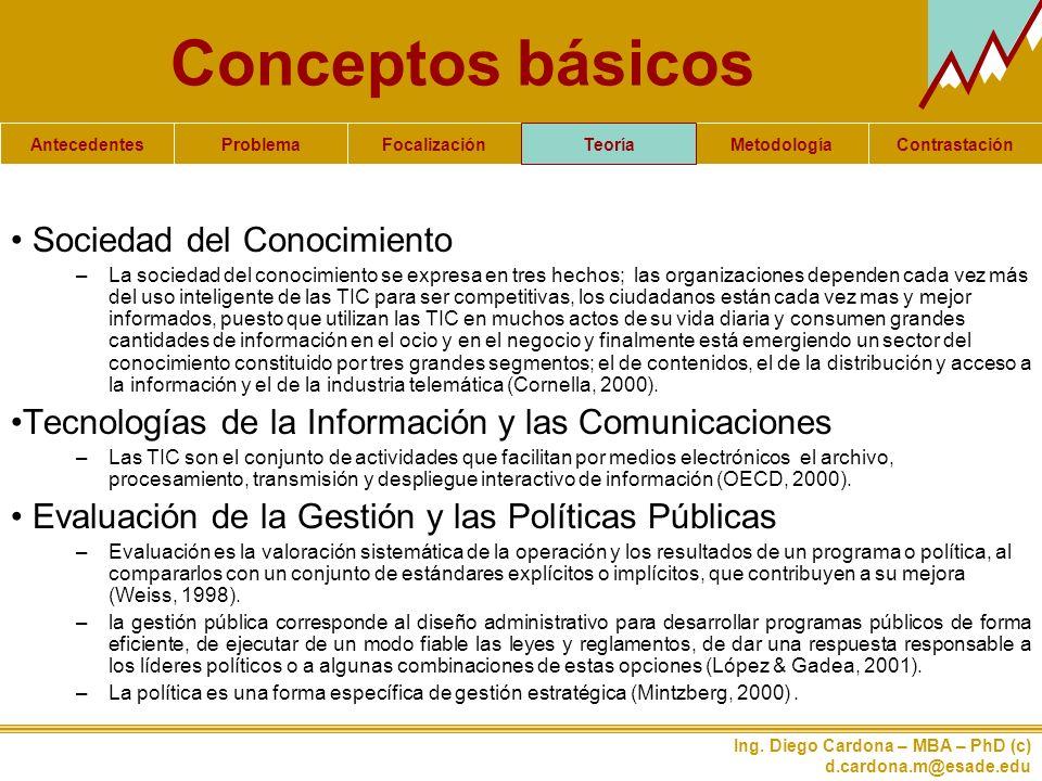 Conceptos básicos Sociedad del Conocimiento