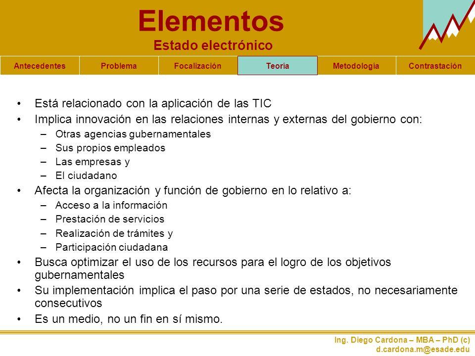 Elementos Estado electrónico