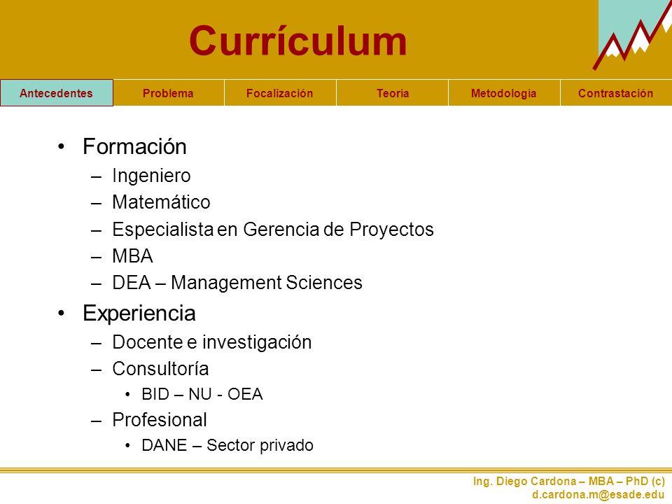 Currículum Formación Experiencia Ingeniero Matemático
