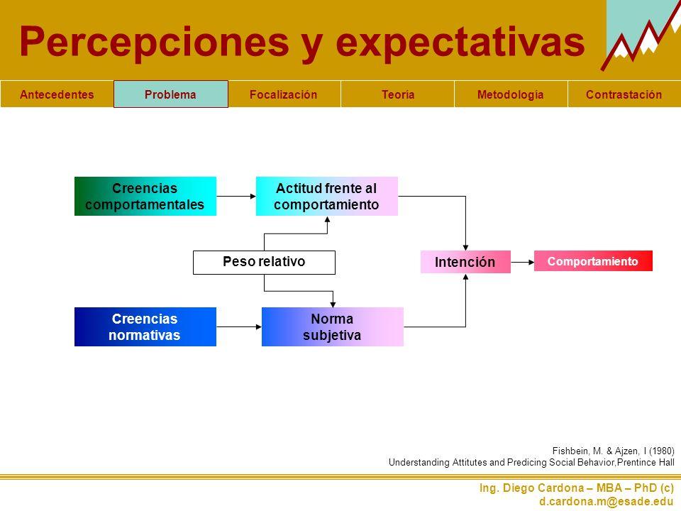 Percepciones y expectativas