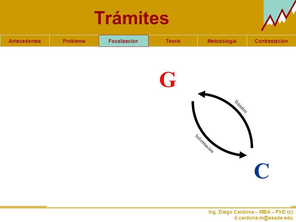 G B C Trámites Focalización Coordinación Adquisiciones Trámites