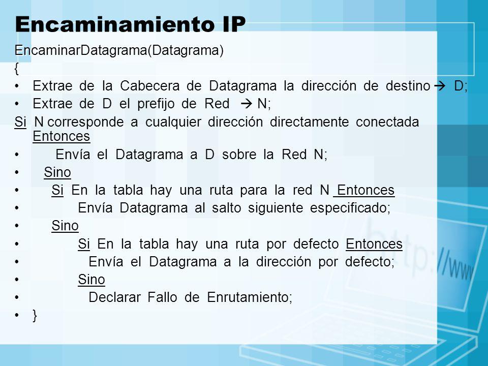 Encaminamiento IP EncaminarDatagrama(Datagrama) {