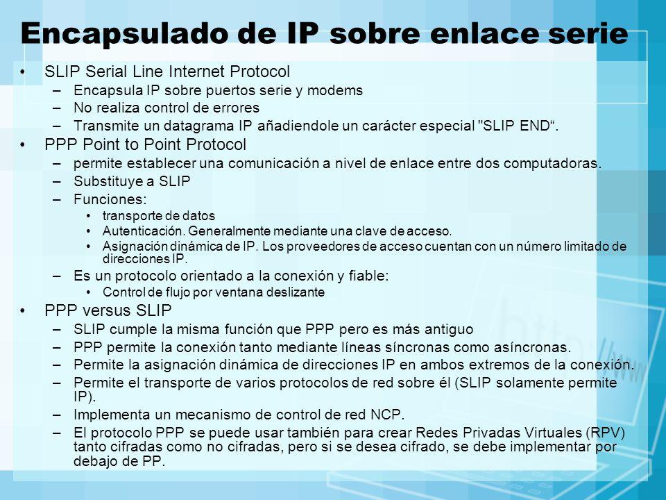 Encapsulado de IP sobre enlace serie