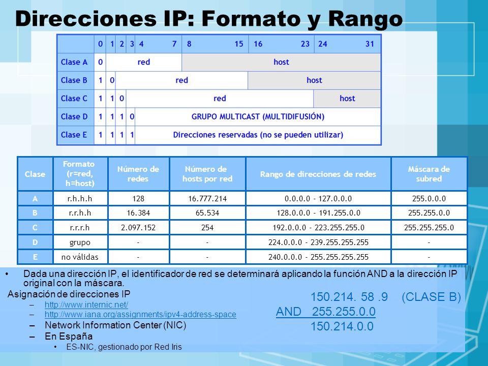 Direcciones IP: Formato y Rango