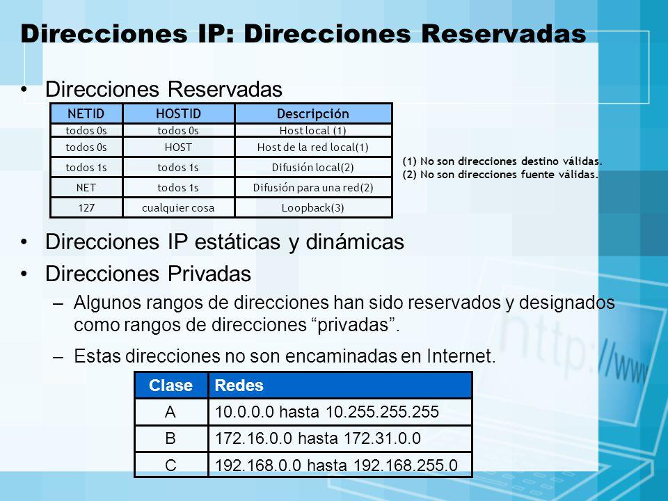 Direcciones IP: Direcciones Reservadas