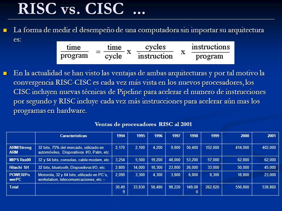 RISC vs. CISC ... La forma de medir el desempeño de una computadora sin importar su arquitectura es: