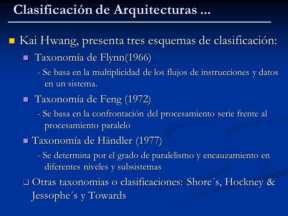 Clasificación de Arquitecturas ...