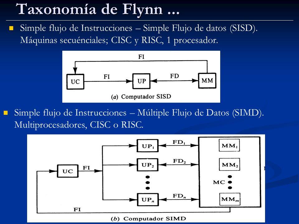 Taxonomía de Flynn ... Simple flujo de Instrucciones – Simple Flujo de datos (SISD). Máquinas secuénciales; CISC y RISC, 1 procesador.