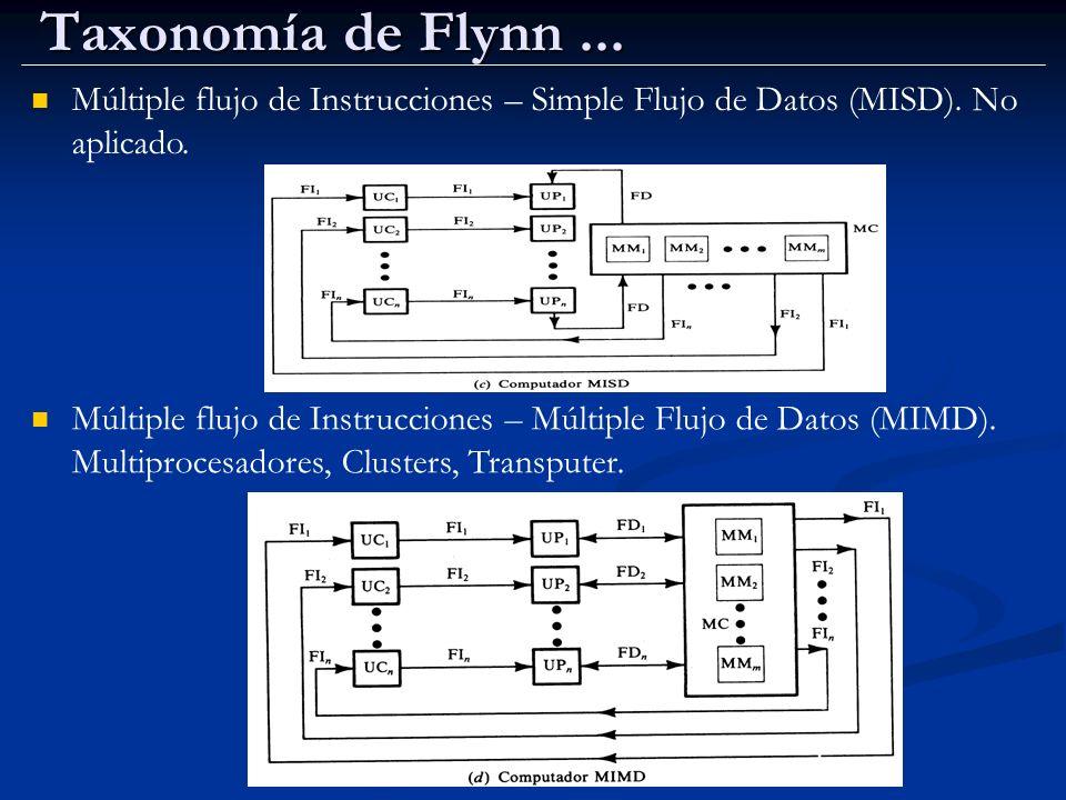 Taxonomía de Flynn ... Múltiple flujo de Instrucciones – Simple Flujo de Datos (MISD). No aplicado.