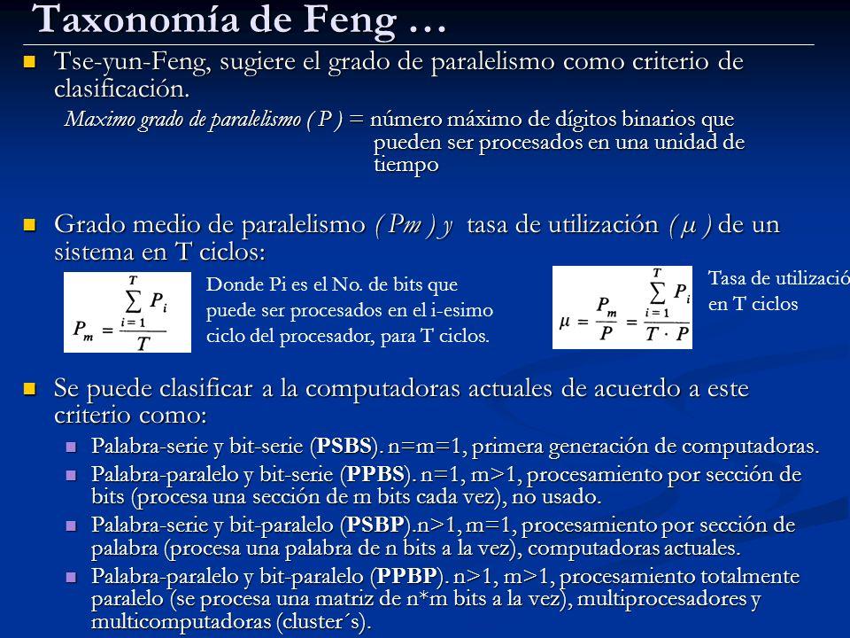 Taxonomía de Feng … Tse-yun-Feng, sugiere el grado de paralelismo como criterio de clasificación.