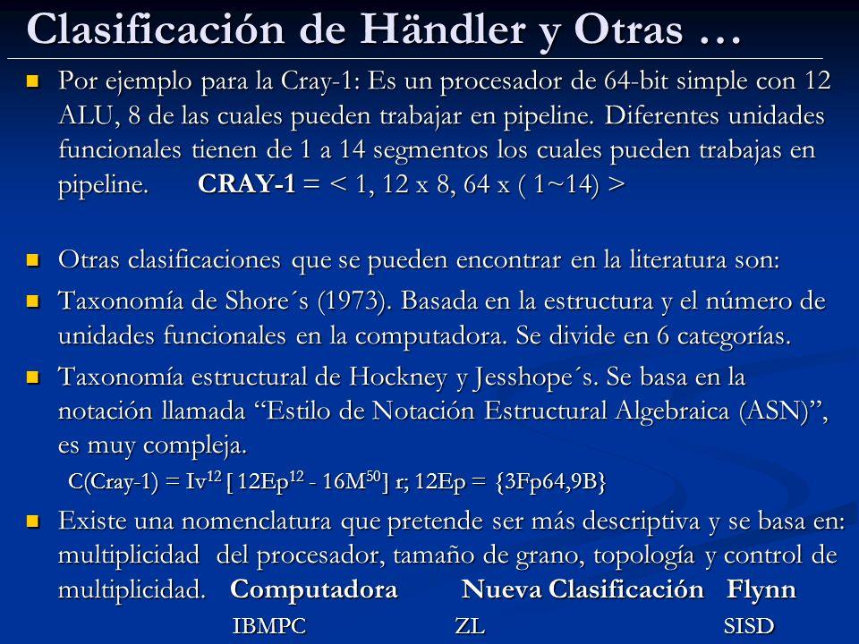 Clasificación de Händler y Otras …