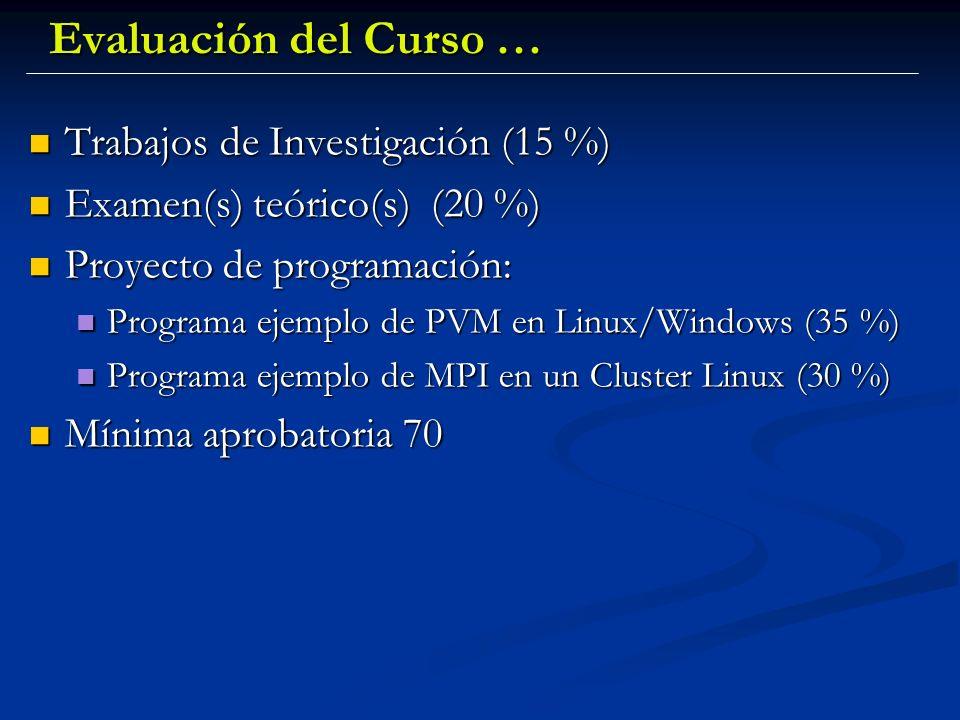 Evaluación del Curso … Trabajos de Investigación (15 %)