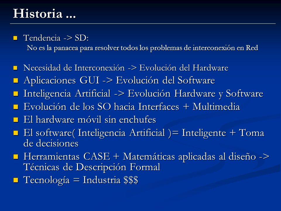 Historia ... Aplicaciones GUI -> Evolución del Software