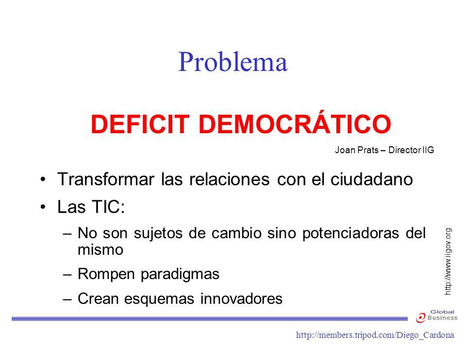 Problema DEFICIT DEMOCRÁTICO