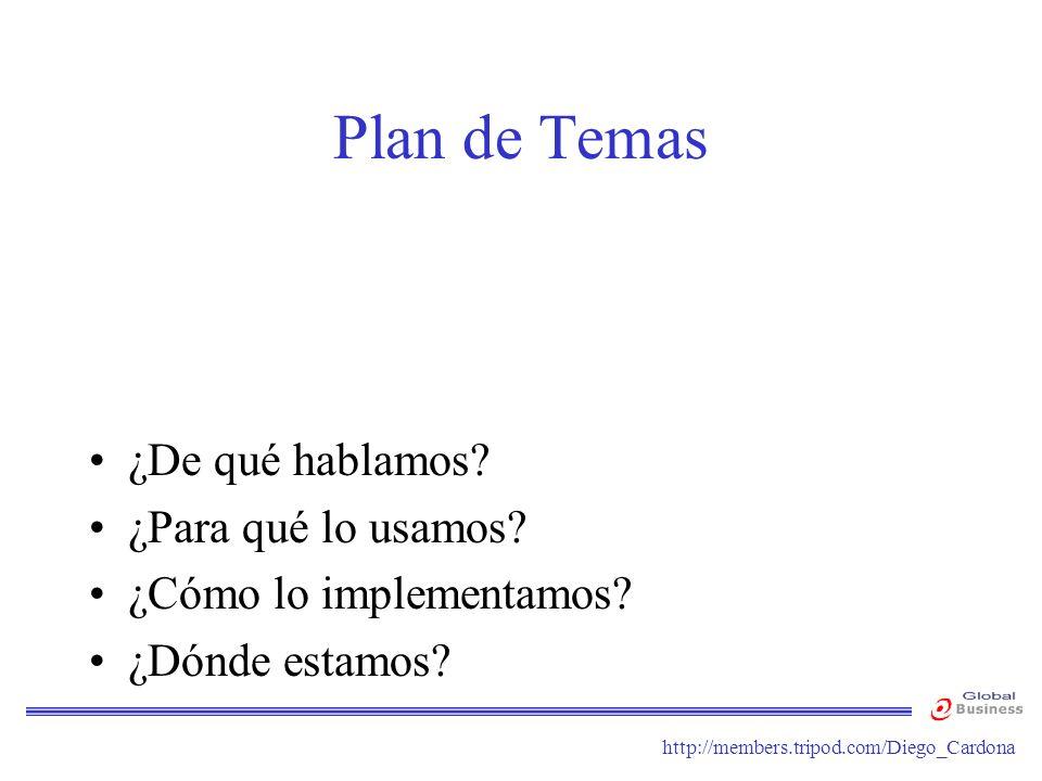 Plan de Temas ¿De qué hablamos ¿Para qué lo usamos