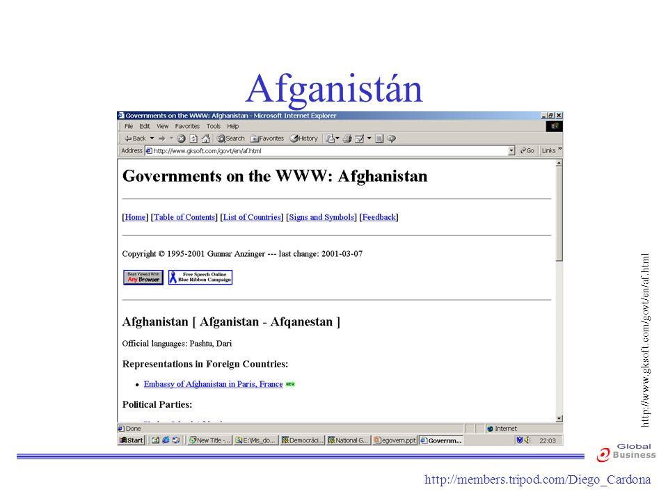 Afganistán http://www.gksoft.com/govt/en/af.html