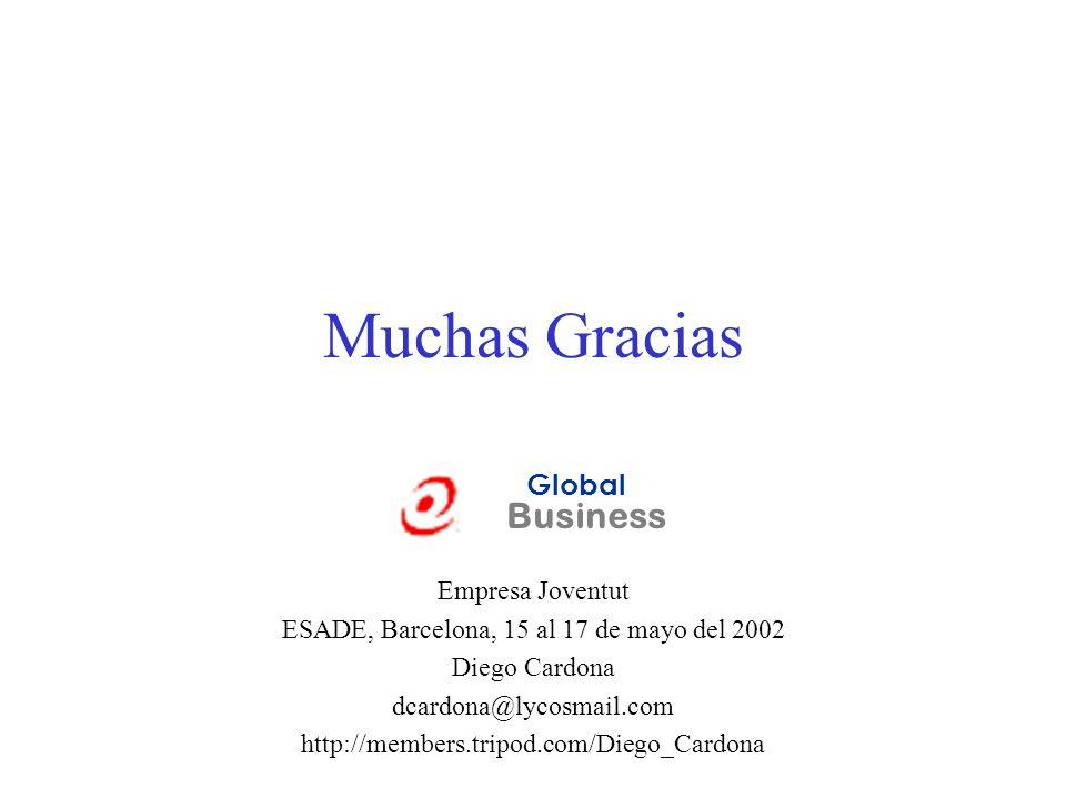 ESADE, Barcelona, 15 al 17 de mayo del 2002