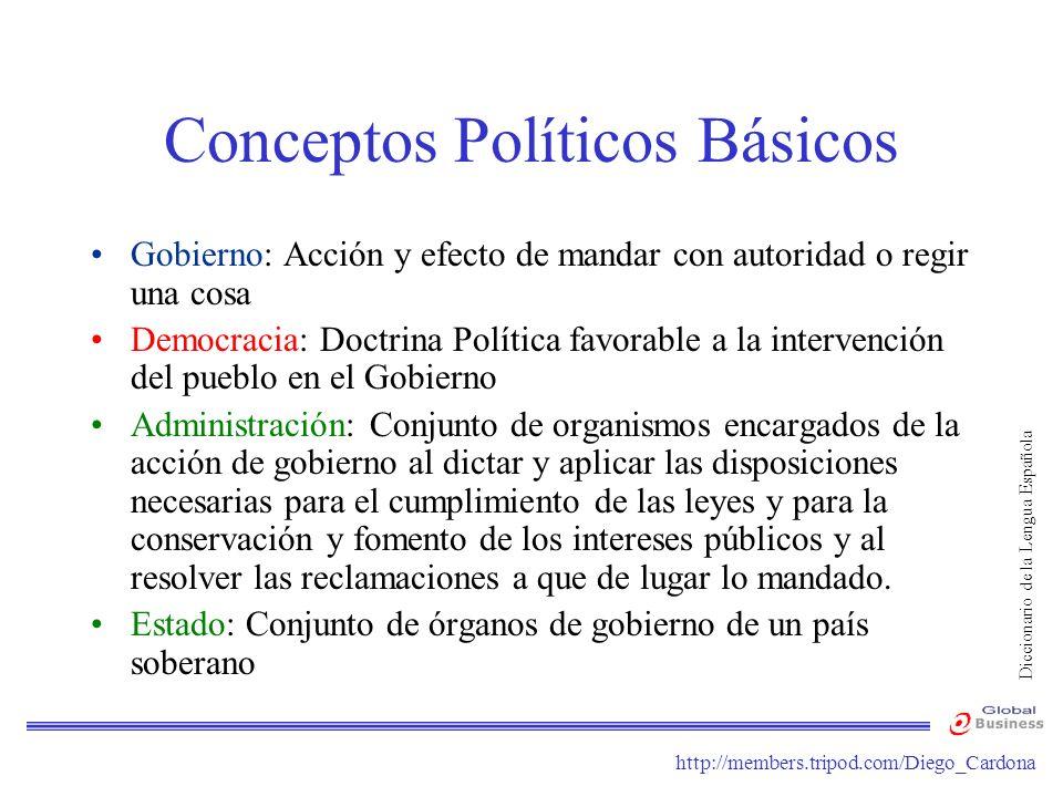 Conceptos Políticos Básicos