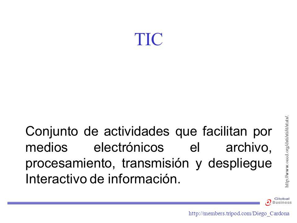 TICConjunto de actividades que facilitan por medios electrónicos el archivo, procesamiento, transmisión y despliegue Interactivo de información.