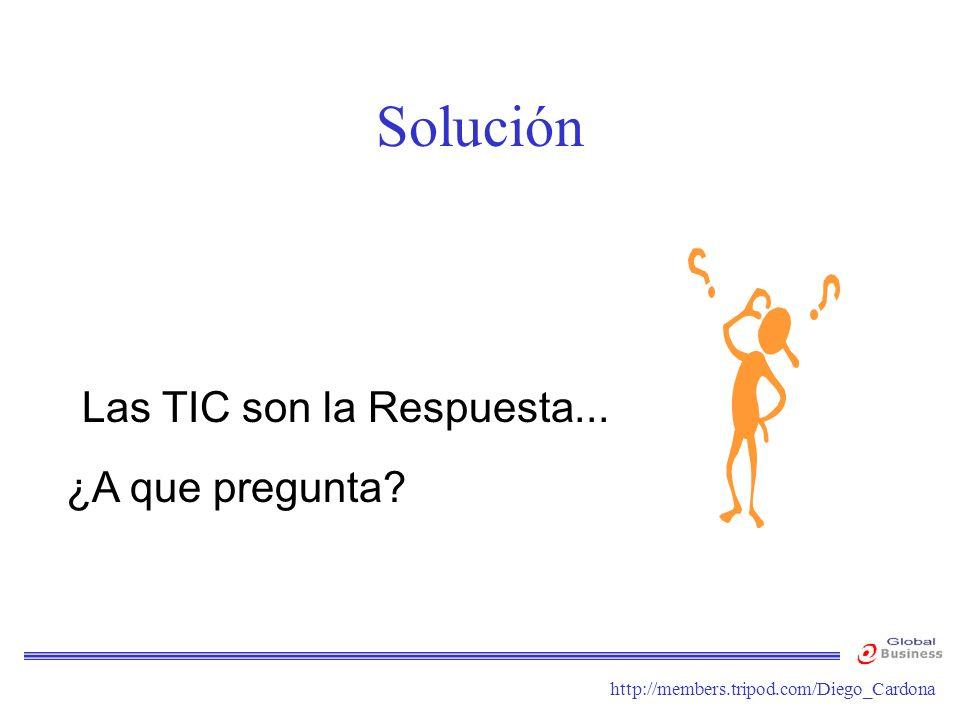 Solución ¿A que pregunta Las TIC son la Respuesta...