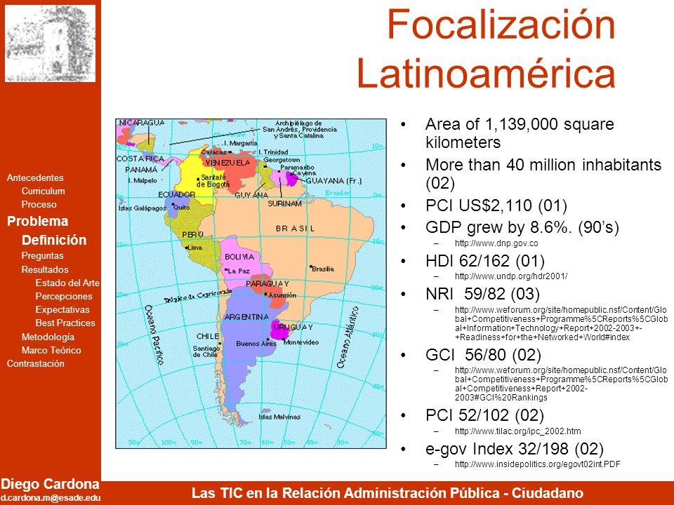 Focalización Latinoamérica