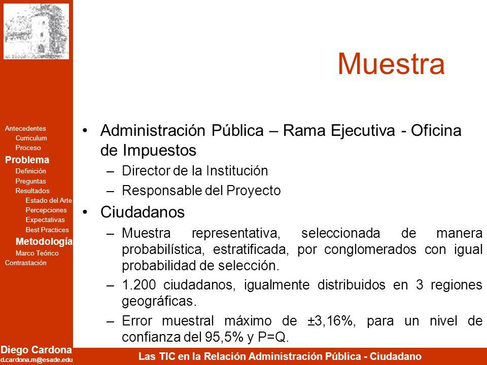 Muestra Administración Pública – Rama Ejecutiva - Oficina de Impuestos