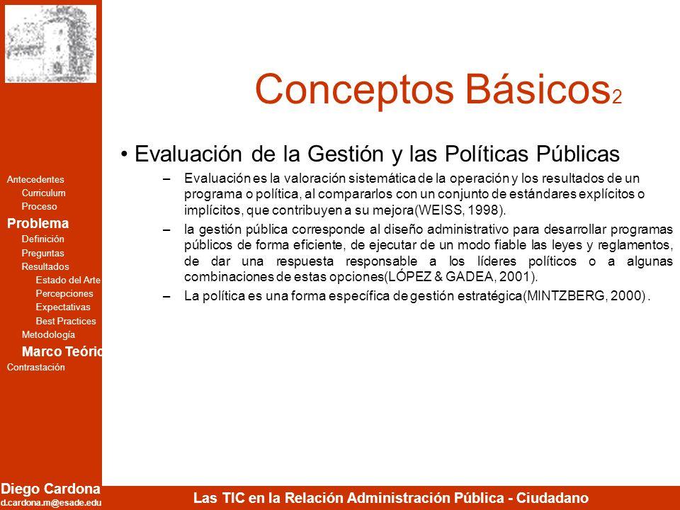 Conceptos Básicos2 Evaluación de la Gestión y las Políticas Públicas