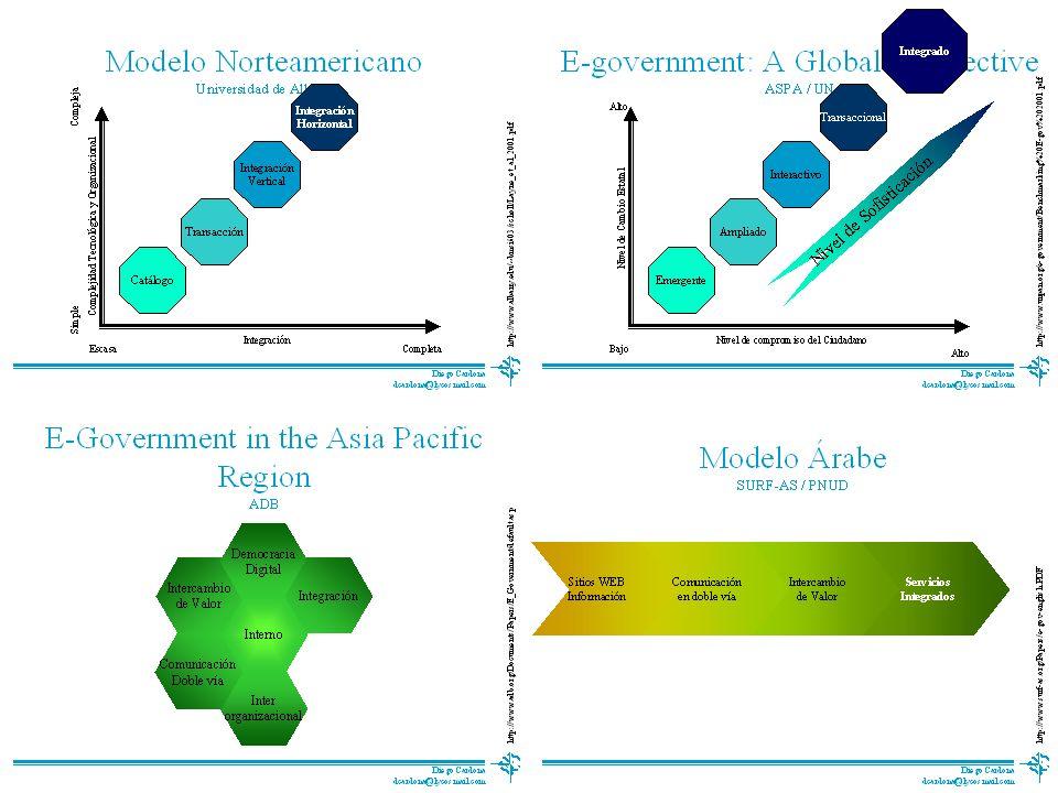 Modelos3 Problema Marco Teórico Antecedentes Curriculum Proceso