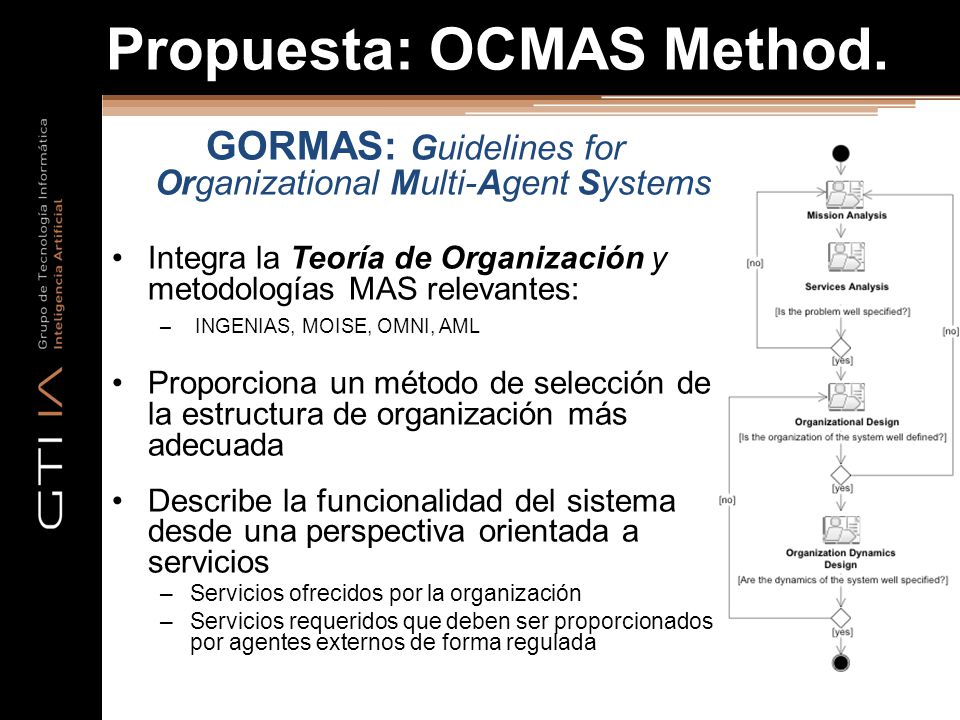 Propuesta: OCMAS Method.