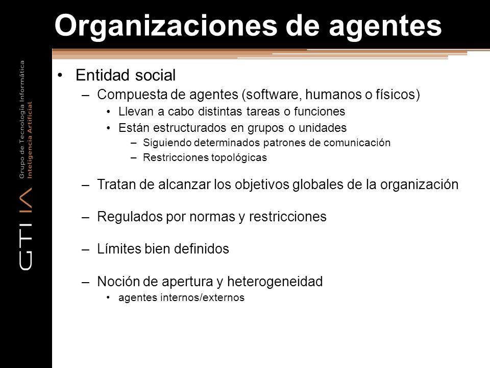Organizaciones de agentes