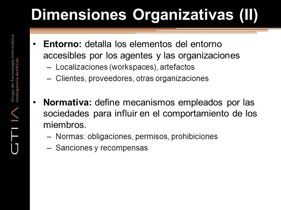 Dimensiones Organizativas (II)